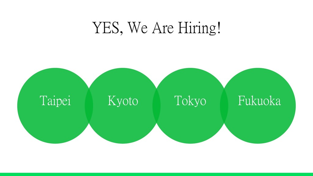 Taipei Kyoto Tokyo Fukuoka YES, We Are Hiring!