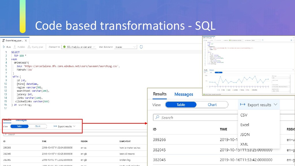 Code based transformations - SQL