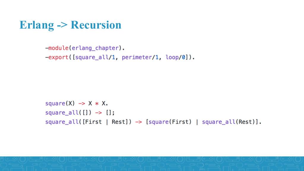 Erlang -> Recursion