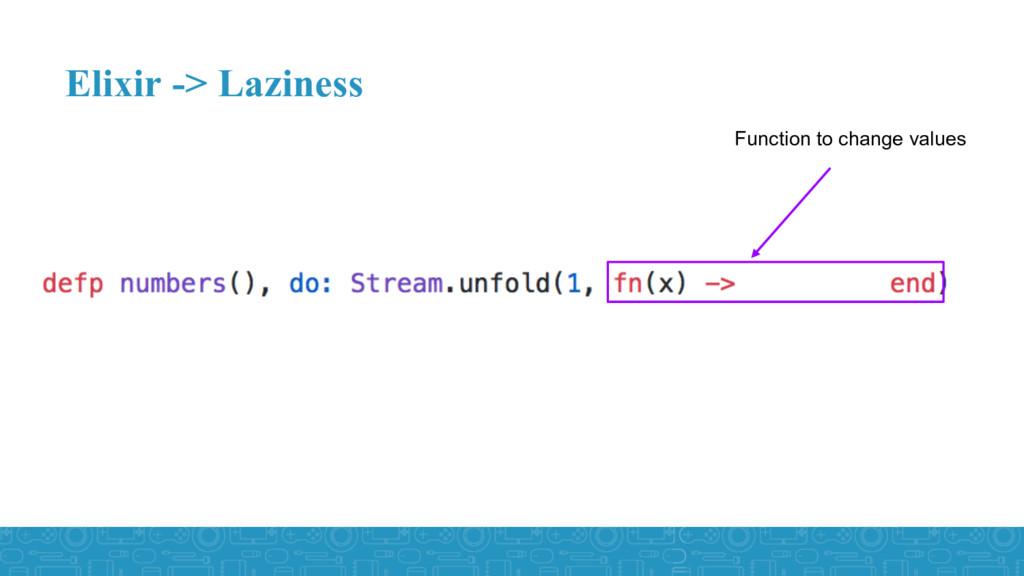Elixir -> Laziness Function to change values