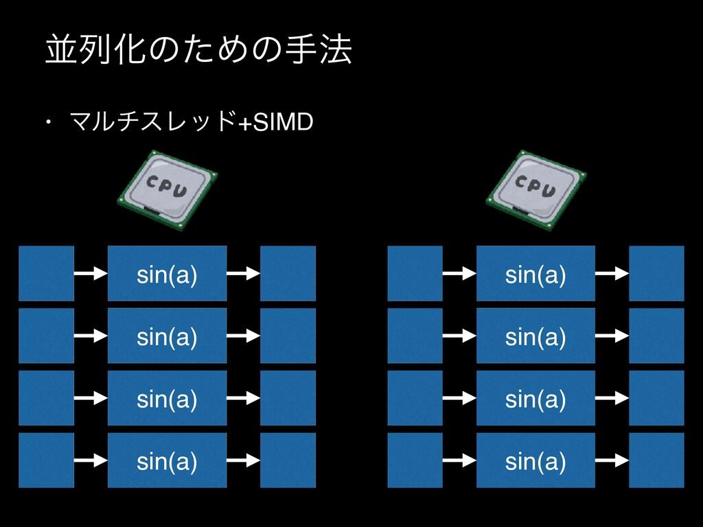 ฒྻԽͷͨΊͷख๏ • ϚϧνεϨου+SIMD sin(a) sin(a) sin(a) s...