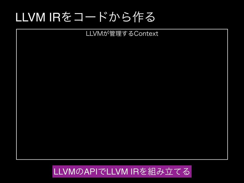 LLVM IRΛίʔυ͔Β࡞Δ LLVMͷAPIͰLLVM IRΛΈཱͯΔ --7.͕ཧ͢...