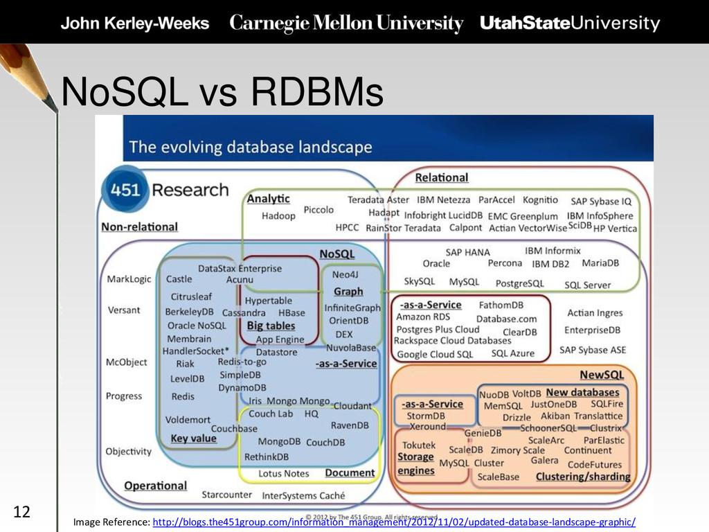 12 NoSQL vs RDBMs Image Reference: http://blogs...