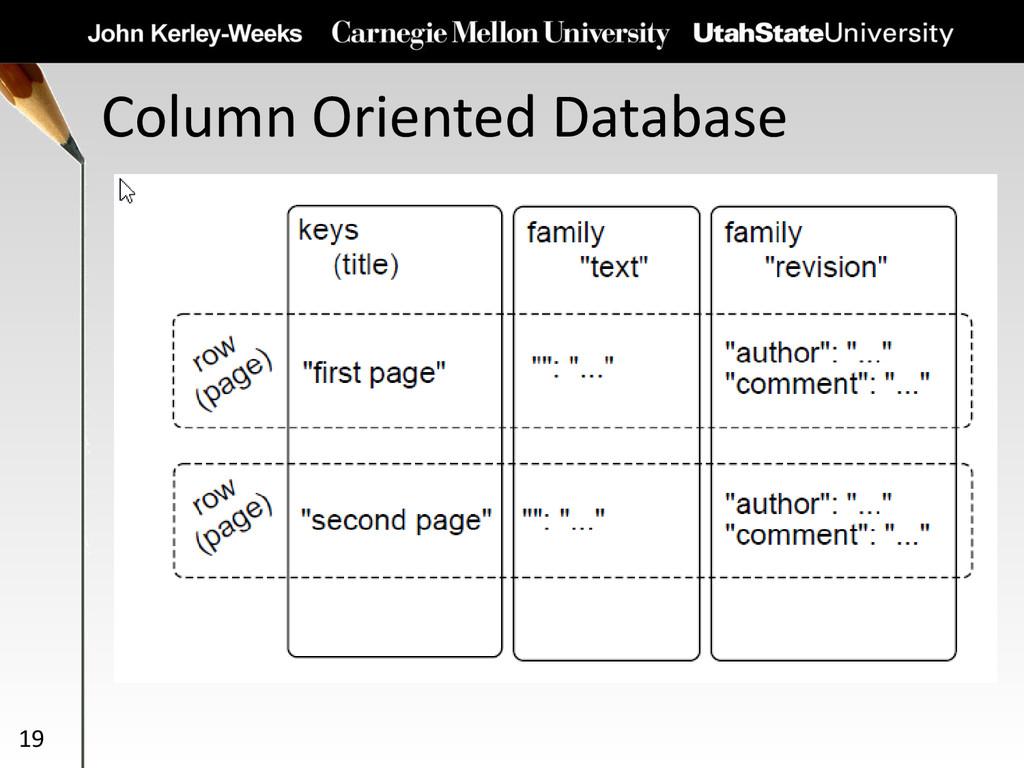 Column Oriented Database 19
