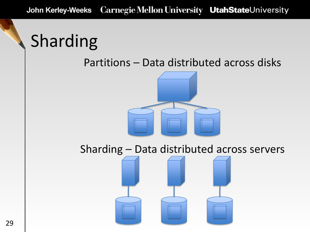 Sharding 29 Partitions – Data distributed acros...