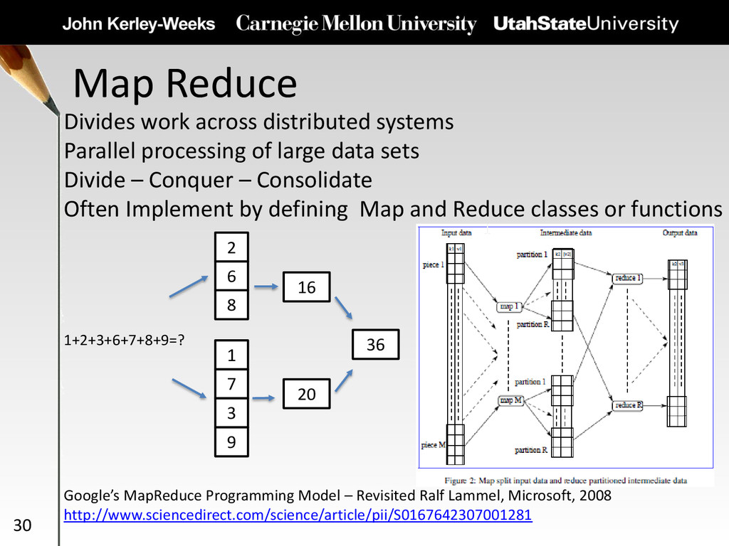 Map Reduce 30 Divides work across distributed s...