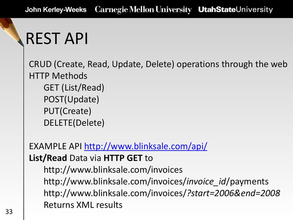 REST API 33 CRUD (Create, Read, Update, Delete)...