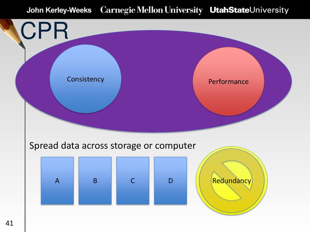 CPR 41 Consistency Performance A D C B Spread d...
