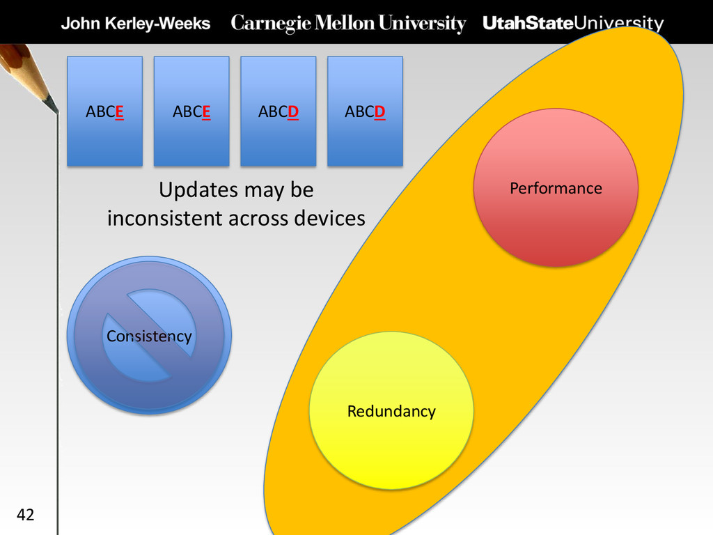 42 Redundancy Performance Consistency ABCE ABCD...