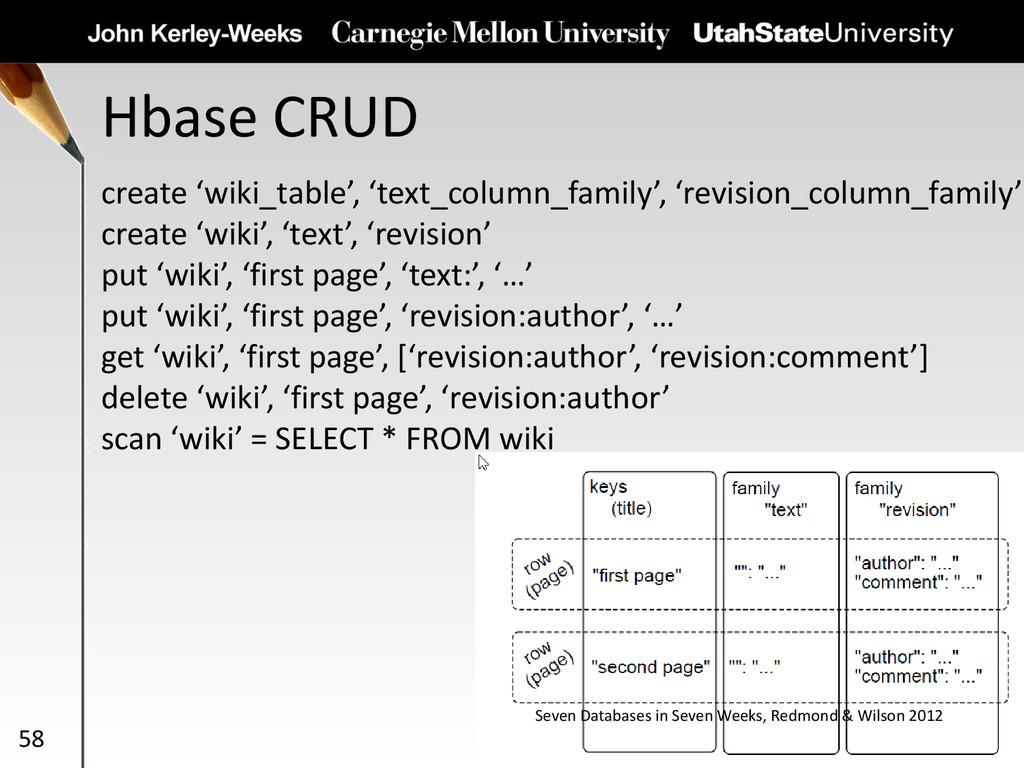 Hbase CRUD 58 create 'wiki_table', 'text_column...