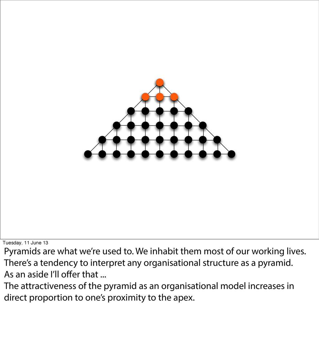 Tuesday, 11 June 13 Pyramids are what we're use...