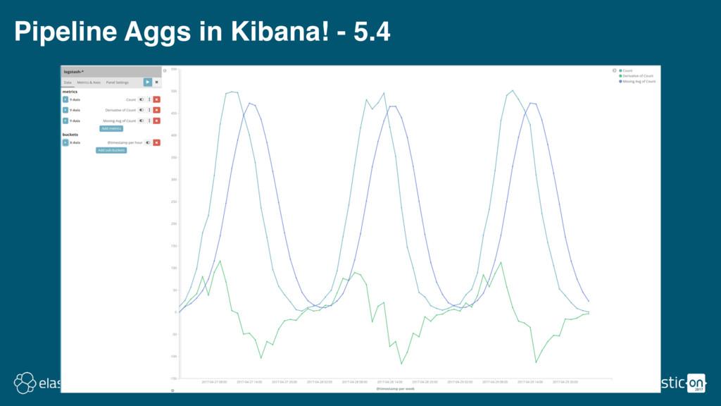 Pipeline Aggs in Kibana! - 5.4