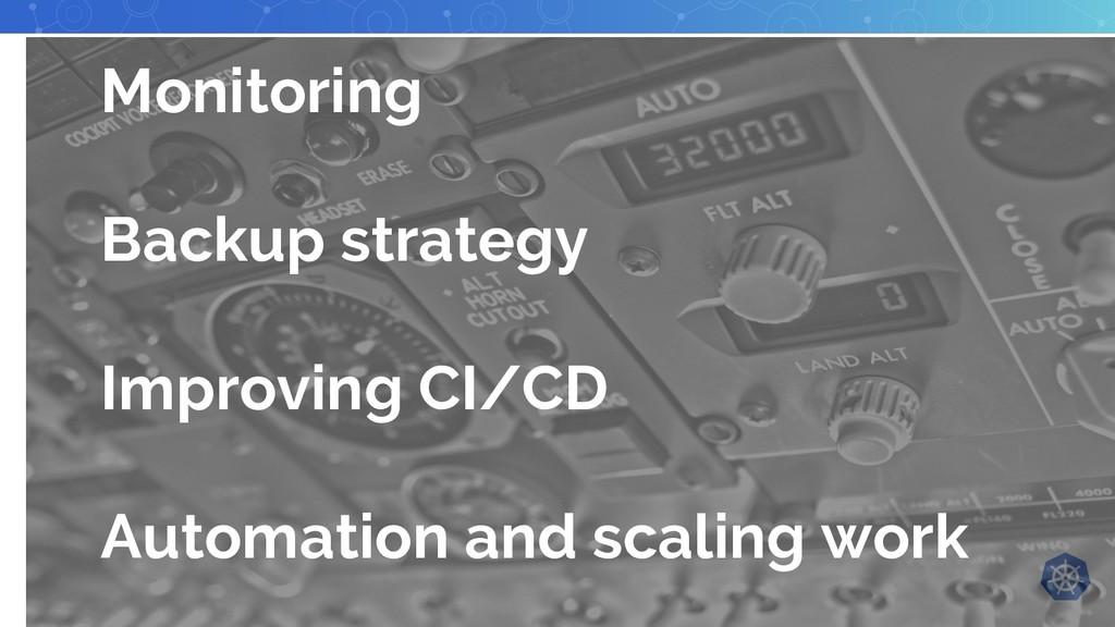 Monitoring Backup strategy Improving CI/CD Auto...