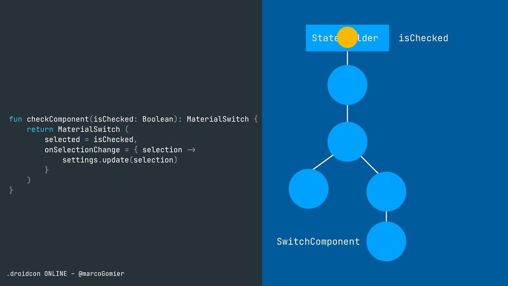 fun checkComponent(isChecked: Boolean): Materia...