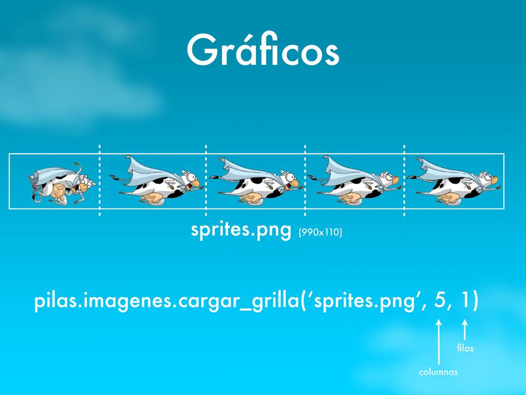 Gráficos sprites.png (990x110) pilas.imagenes.ca...