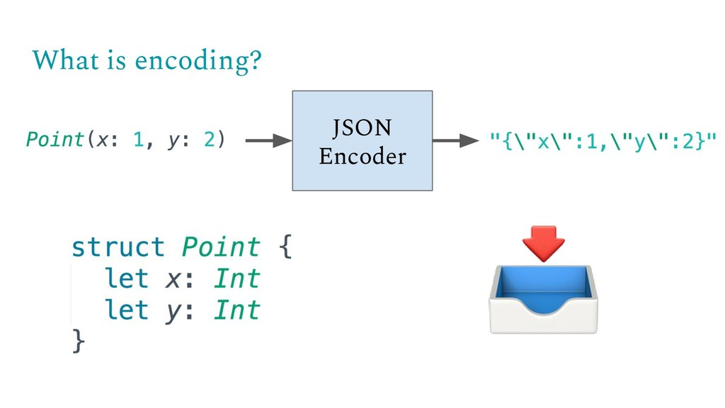 What is encoding? JSON Encoder
