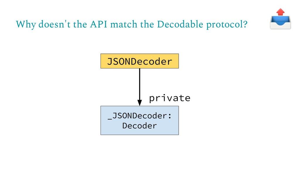 _JSONDecoder: Decoder JSONDecoder Why doesn't t...
