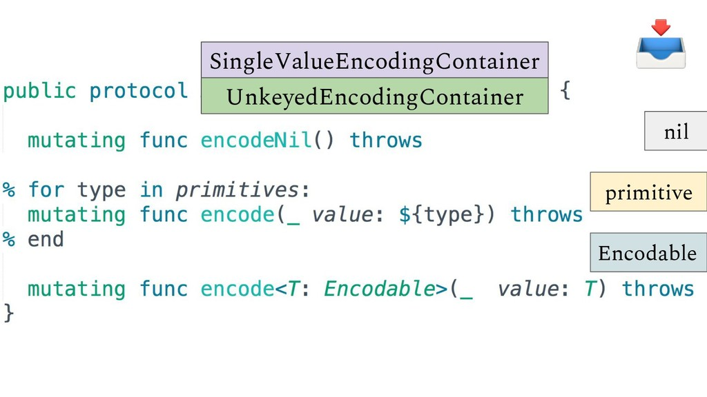 nil primitive Encodable SingleValueEncodingCont...