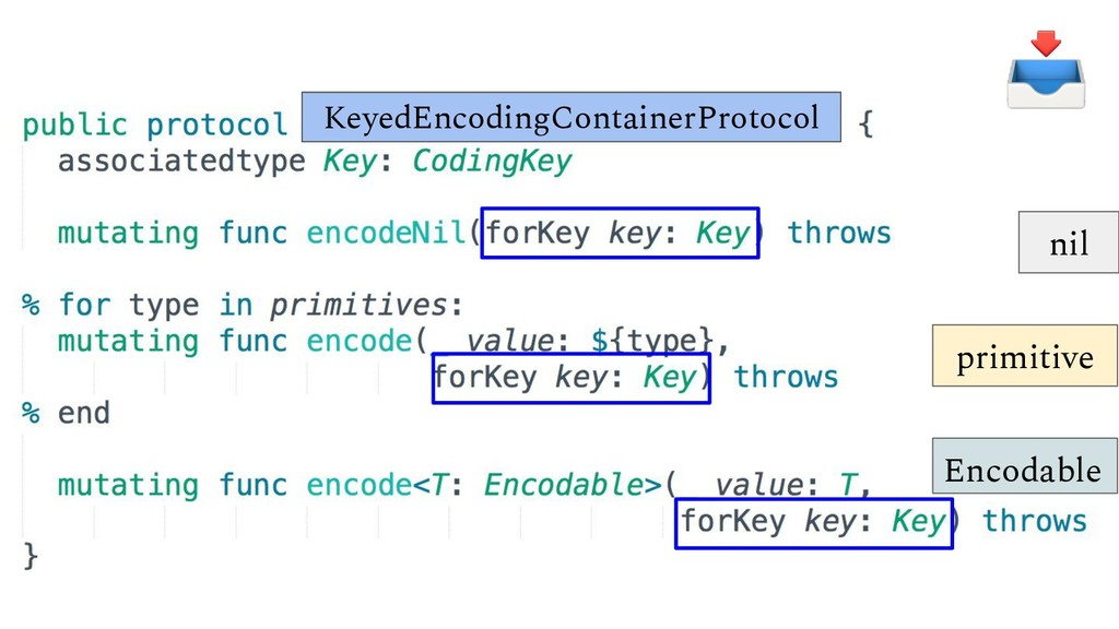 Encodable primitive nil KeyedEncodingContainerP...
