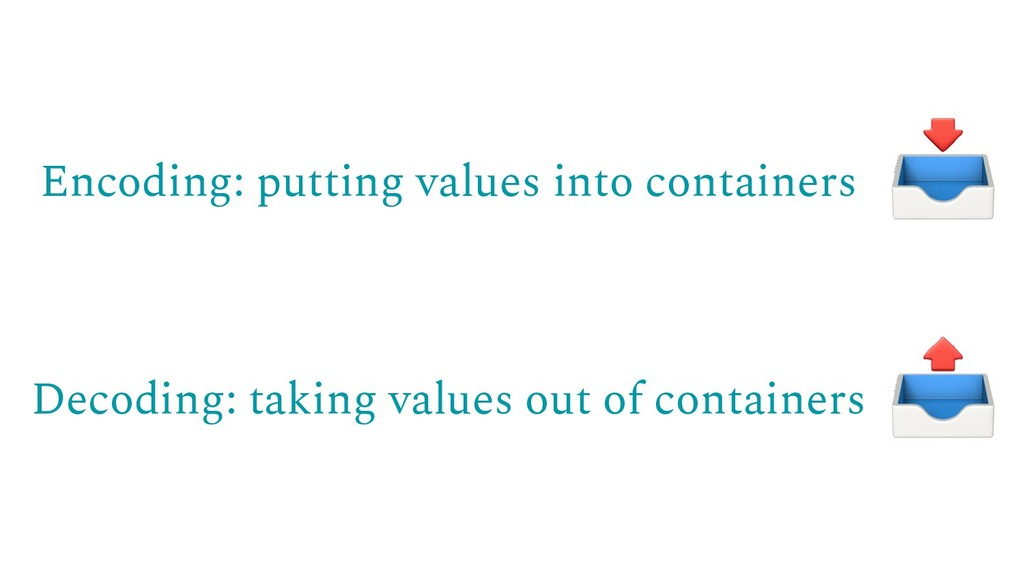Encoding: putting values into containers Decodi...