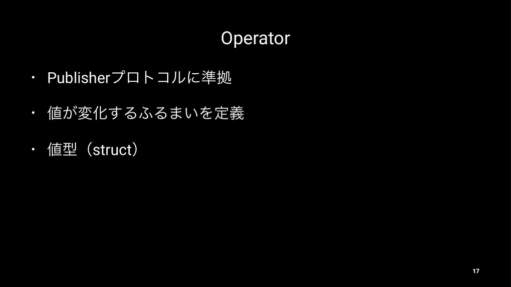 Operator • Publisherϓϩτίϧʹ४ڌ • ͕มԽ͢Δ;Δ·͍Λఆٛ • ...