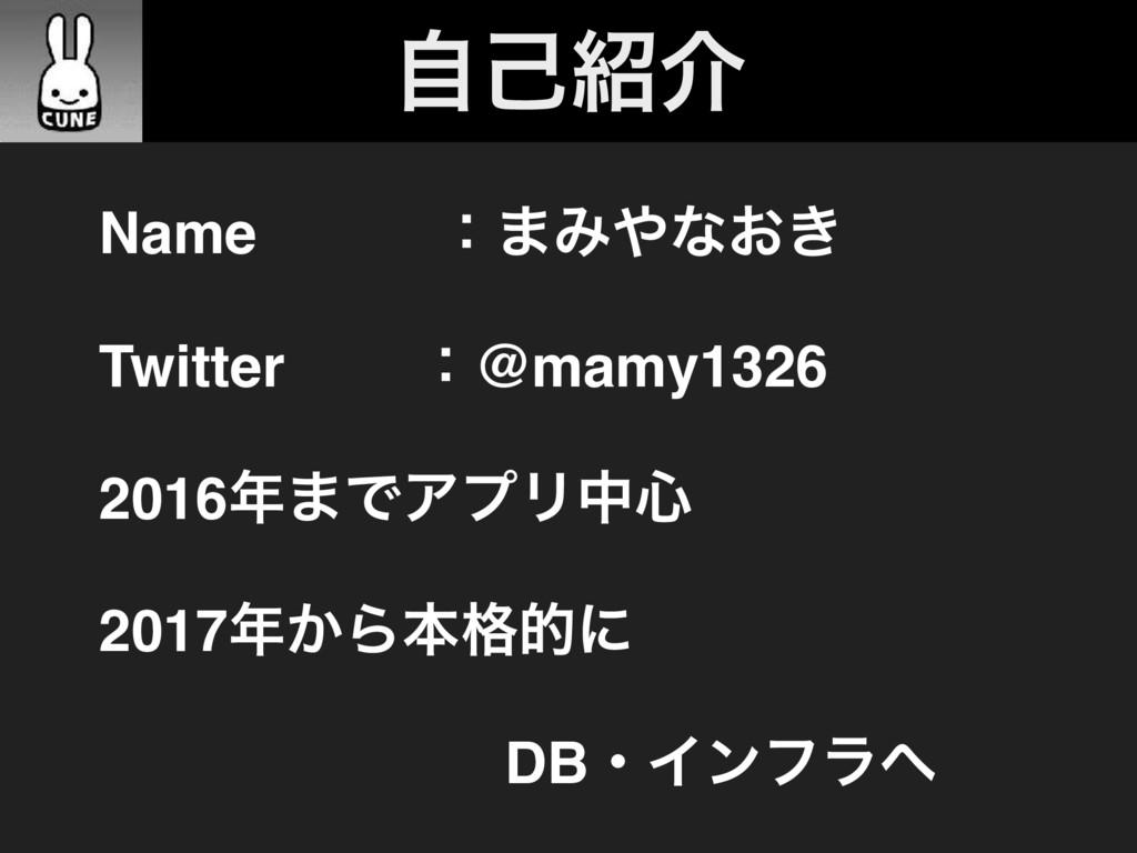 ࣗݾհ Name ɹɹ ɿ·Έͳ͓͖ Twitterɹɹ ɿ@mamy1326 2016...