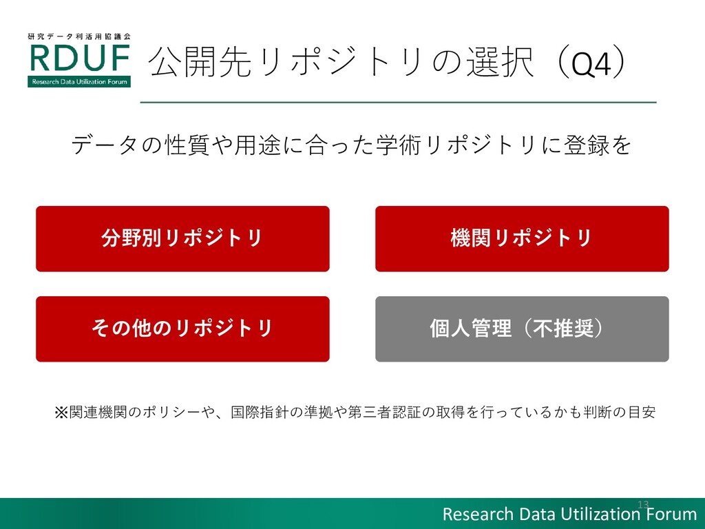 Research Data Utilization Forum 公開先リポジトリの選択(Q4)...