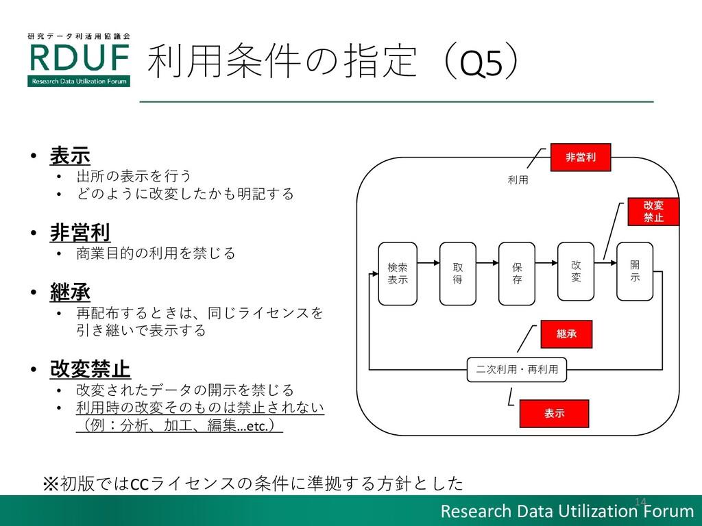 Research Data Utilization Forum 利用条件の指定(Q5) 14 ...