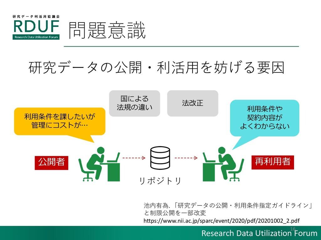 Research Data Utilization Forum 問題意識 16 利用条件を課し...