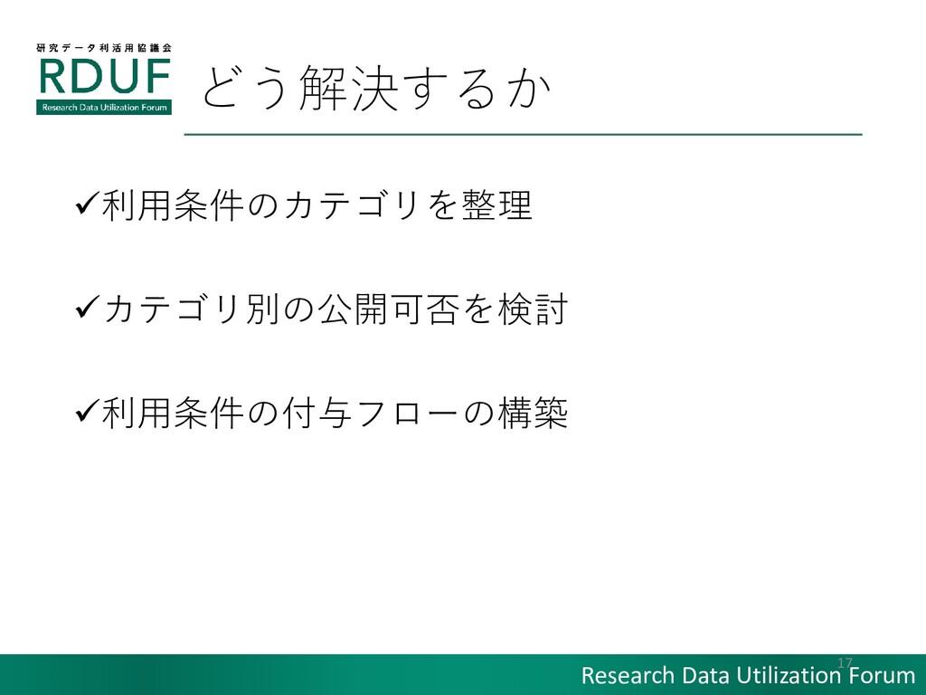 Research Data Utilization Forum どう解決するか 利用条件のカ...