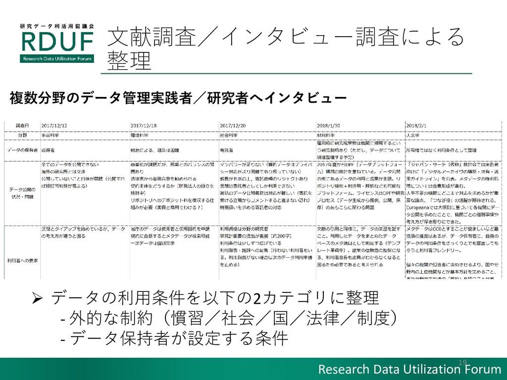 Research Data Utilization Forum 文献調査/インタビュー調査によ...