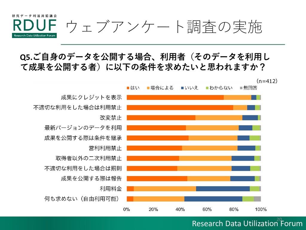 Research Data Utilization Forum 20 (n=412) ウェブア...