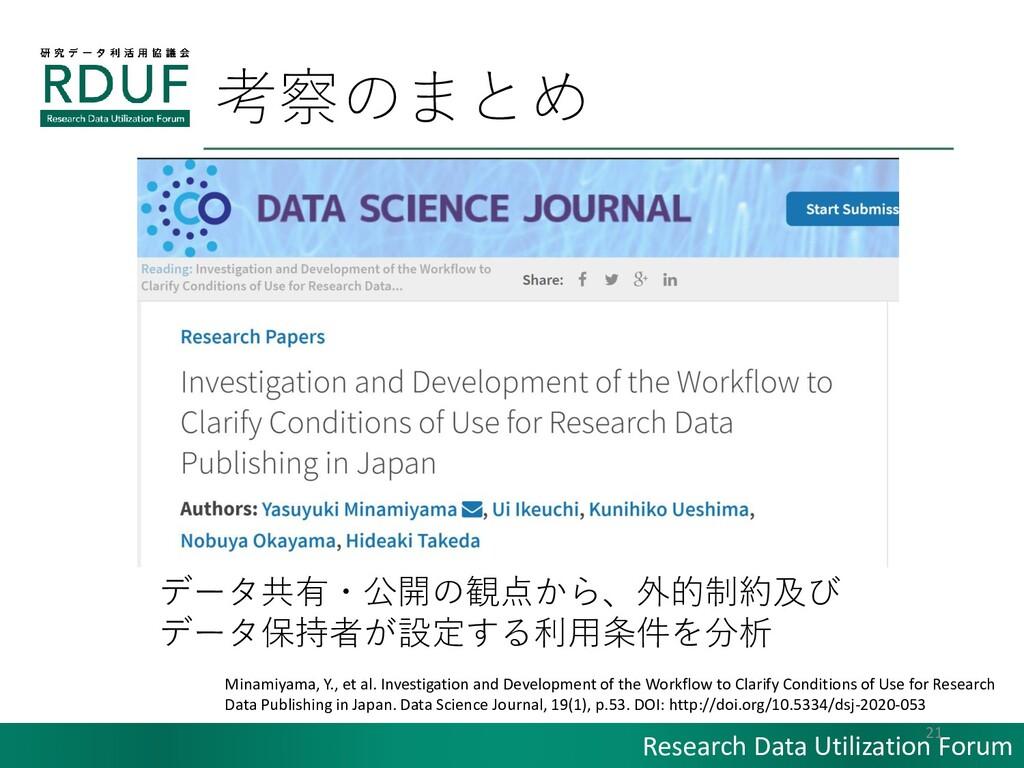 Research Data Utilization Forum 考察のまとめ 21 Minam...