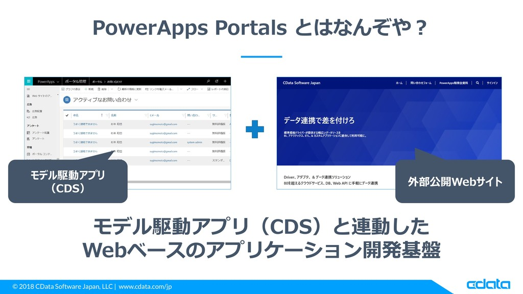 © 2018 CData Software Japan, LLC | www.cdata.co...