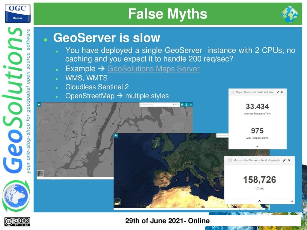 False Myths ⚫ GeoServer is slow ⚫ You have depl...