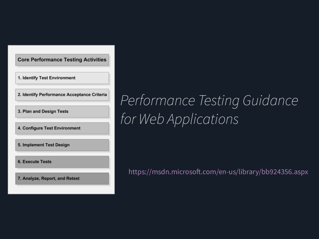 Performance Testing Guidance for Web Applicatio...