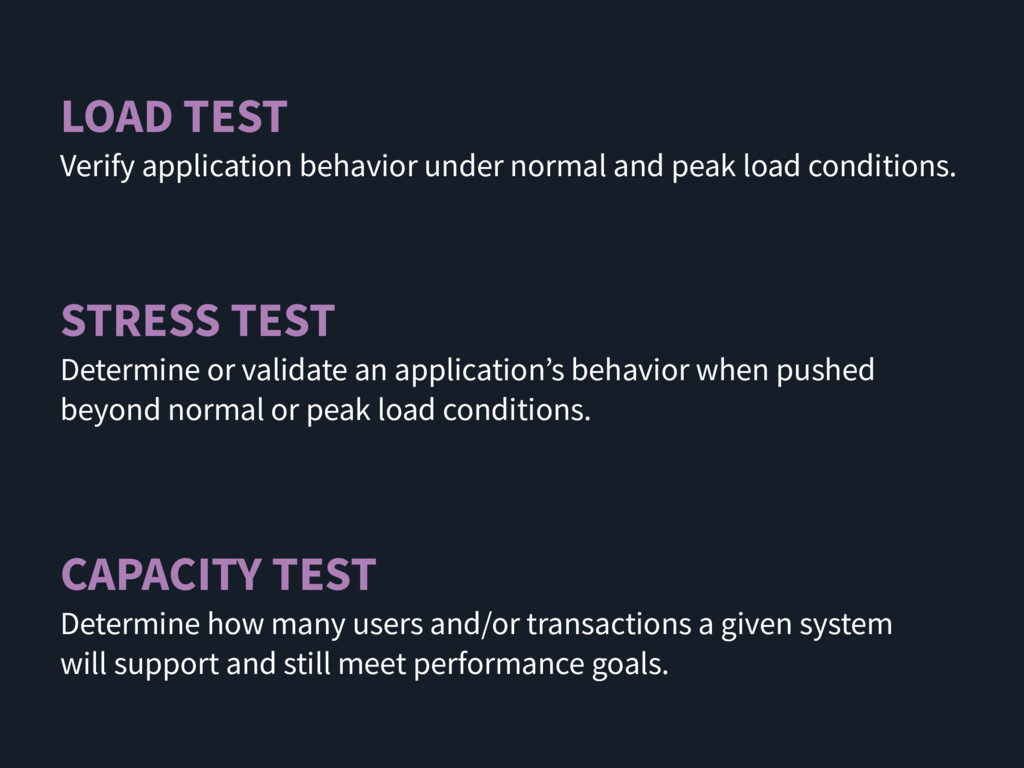 LOAD TEST