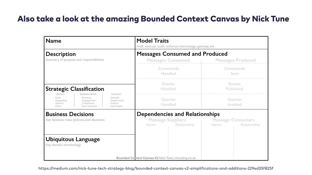 Also take a look at the amazing Bounded Context...