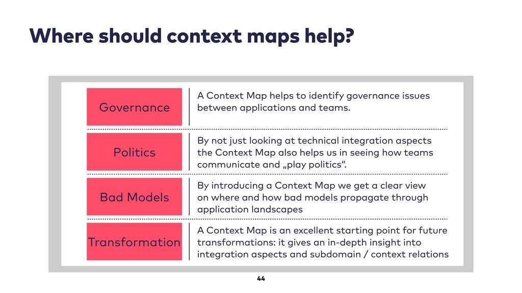 44 Where should context maps help? Governance A...