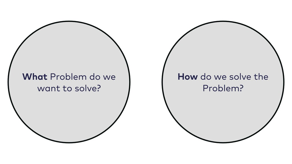 How do we solve the Problem? What Problem do we...