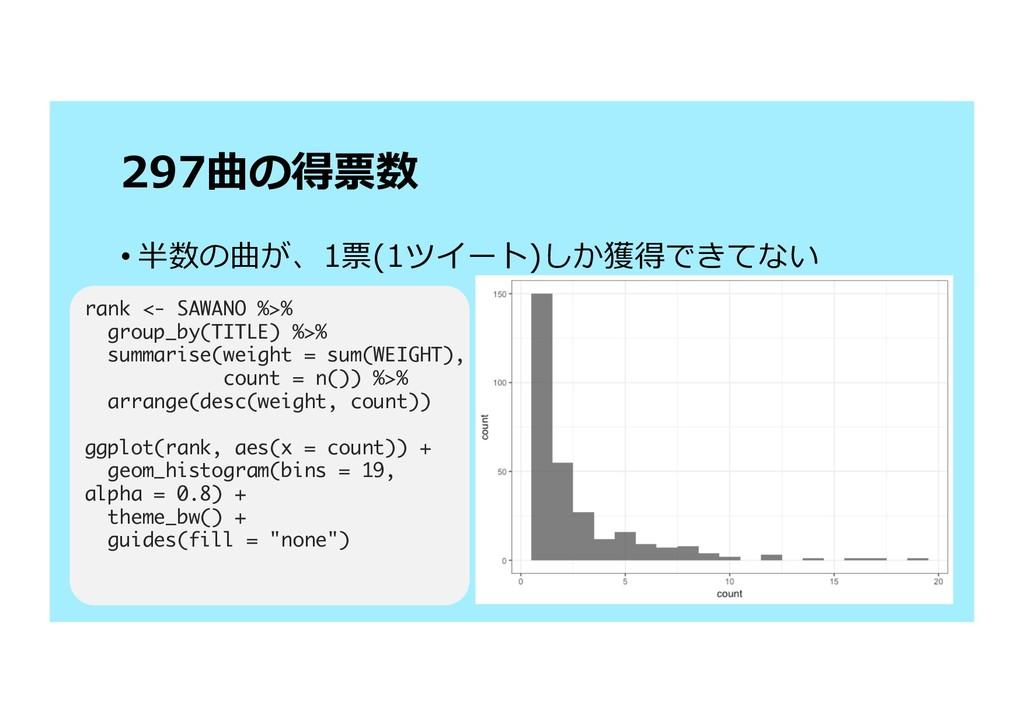 • 1 ) ( rank <- SAWANO %>% group_by(TI...