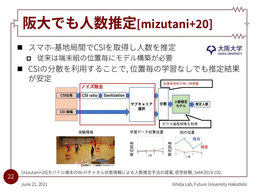 阪⼤でも⼈数推定[mizutani+20] n スマホ-基地局間でCSIを取得し⼈数を推定 p...