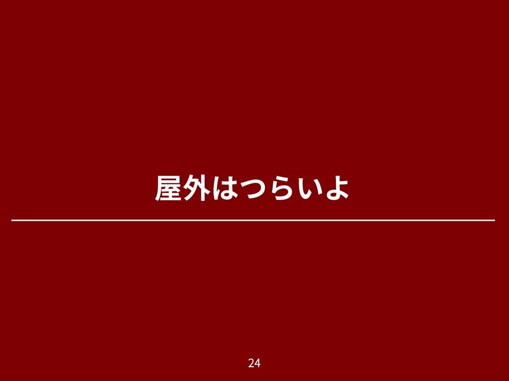 屋外はつらいよ 24 June 21, 2021 Ishida Lab, Future Uni...