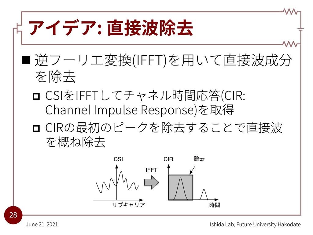 アイデア: 直接波除去 n 逆フーリエ変換(IFFT)を⽤いて直接波成分 を除去 p CSIを...
