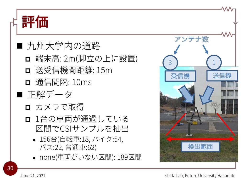 評価 n 九州⼤学内の道路 p 端末⾼: 2m(脚⽴の上に設置) p 送受信機間距離: 15m...