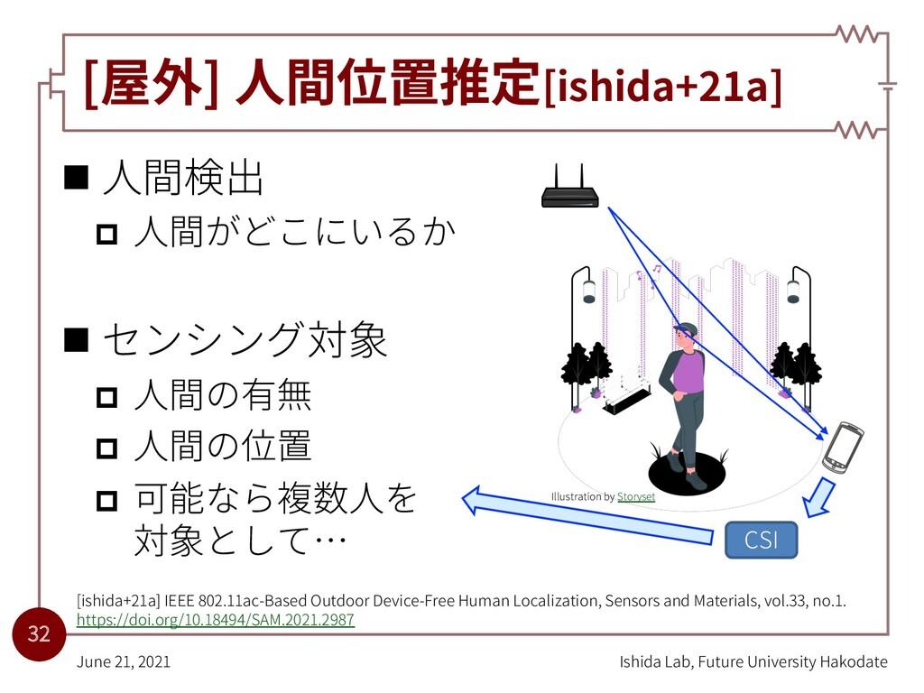 [屋外] ⼈間位置推定[ishida+21a] n ⼈間検出 p ⼈間がどこにいるか n セン...