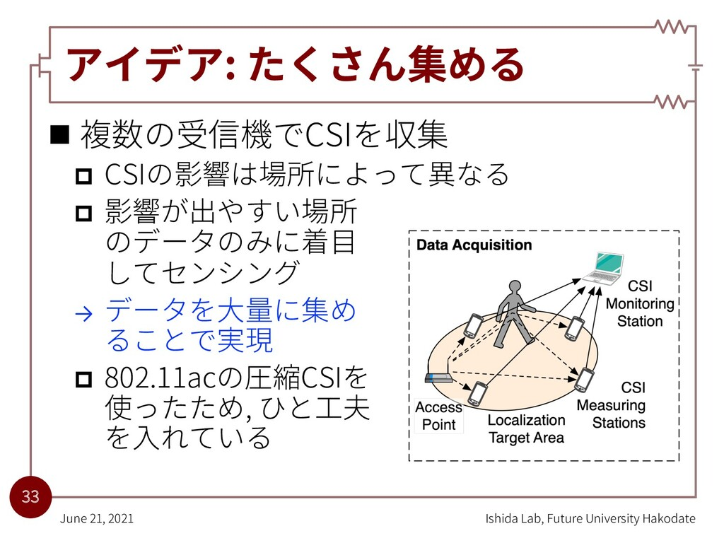 アイデア: たくさん集める n 複数の受信機でCSIを収集 p CSIの影響は場所によって異な...