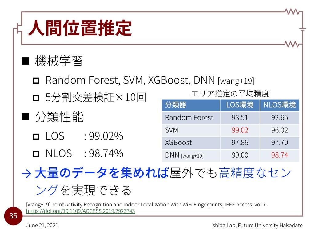 ⼈間位置推定 n 機械学習 p Random Forest, SVM, XGBoost, DN...