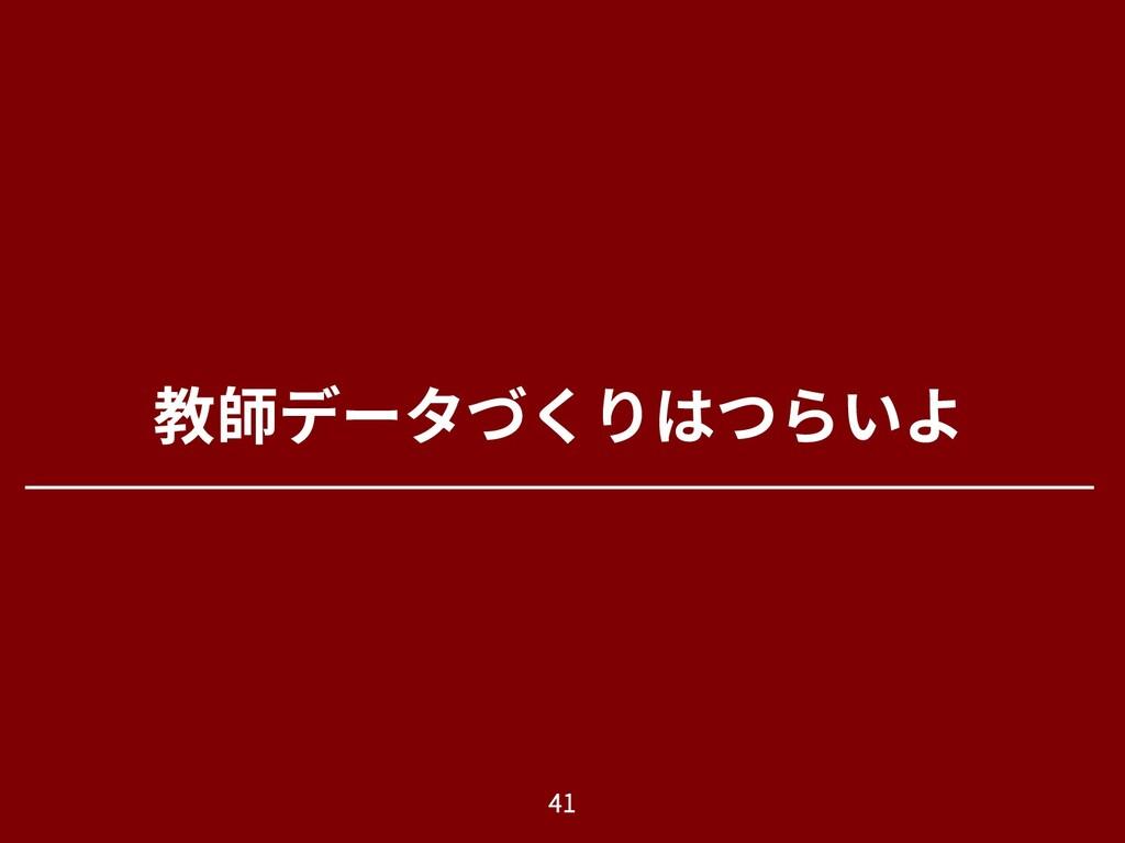教師データづくりはつらいよ June 21, 2021 Ishida Lab, Future ...