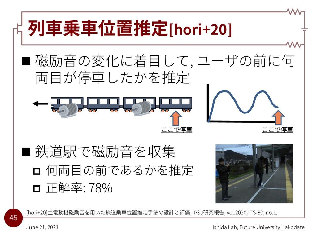 列⾞乗⾞位置推定[hori+20] n 磁励⾳の変化に着⽬して, ユーザの前に何 両⽬が停⾞し...